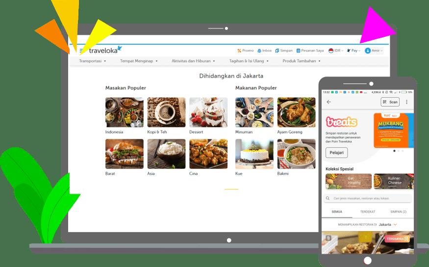 Menemukan Permata Tersembunyi Saat Kulineran dengan Treats by Traveloka Eats