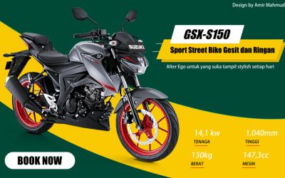 Review Suzuki GSX 150 Bandit, Keren dan Gagah