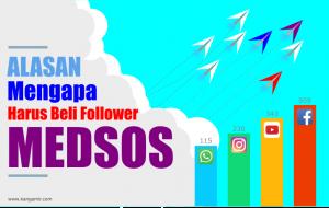 Jasa Penambah Follower Media Sosial