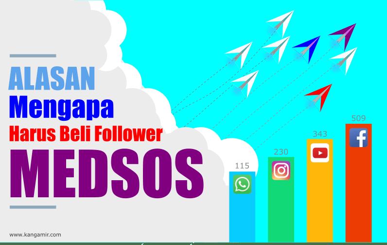 4 Alasan Mengapa Harus Beli Follower Media Sosial
