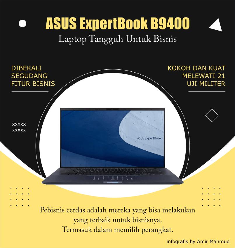 Perangkat Khusus Bisnis ASUS ExpertBook B9400-min